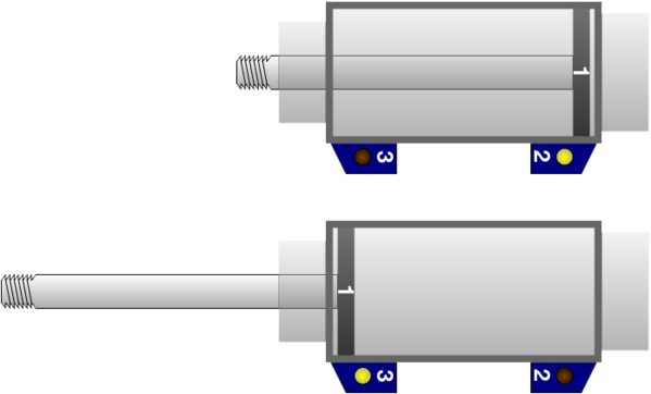 "An image depicting a pneumatic cylinder with a ring magnet inside. The purpose of the ring magnet is to provide a target for magnetic sensors mounted on the exterior of the cylinder. The image shows two sensors mounted on the cylinders. One sensor indicates the ""Home"" position of the cylinder, while the other sensor indicates the ""Work"" position."