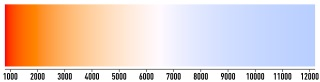 The Kelvin temperature scale. 6500K is the reference standard for video color correction, and thus is the ideal bias lighting color.